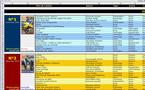 Index général RC Pilot : pratique et interactif !
